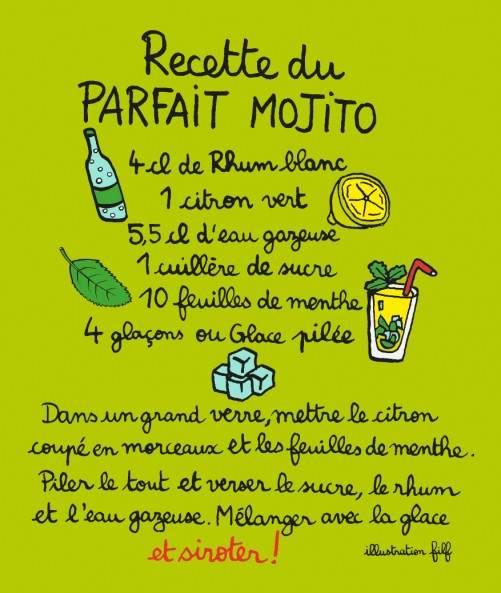 Zoom Recette Mojito